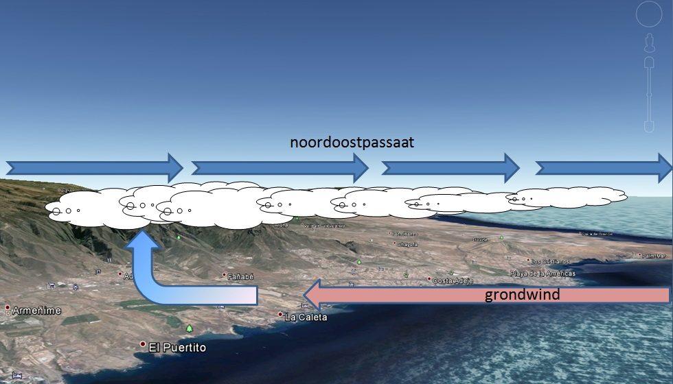 Tenerife-Connect meteo weer wolken