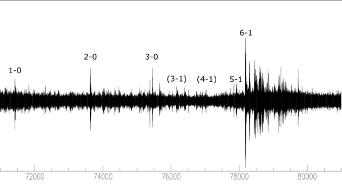 Tenerife-Connect aardbeving aardkorst seismische-activiteit geologie vulkanologie