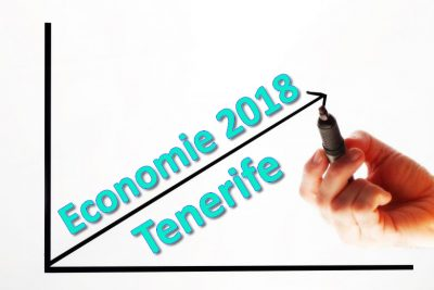 Tenerife-Connect statistiek toerisme economie cijfers 2018 werkgelegenheid